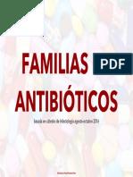 Tabla de Antibióticos Ron (Primer Parcial)