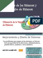 Mejoria de Los Sistemas y Diseño de Sistemas (1)