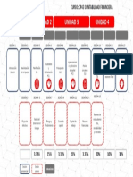 CP43 Contabilidad Financiera_Línea de Tiempo(10)