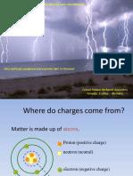 207 - Παραδείγματα Ηλεκτρικών φορτίων.pdf
