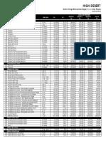 ID-PriceList.pdf