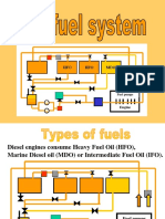 fuelsystem[1].ppt