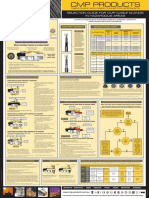 CMP Products - Wall Chart - Hazardous Area Cable Gland Selection Guide - Australian - 02-09