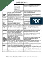 Lean Tool.pdf