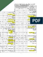 Analisis Tudingan 2017.doc