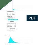 Distribution Summary