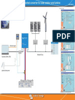 multi-with-grid-connected-converter-for-solar-and-or-wind-turbine.pdf