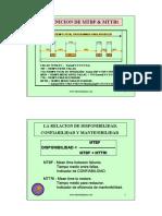 Tiempo_medio_entre_fallas.pdf