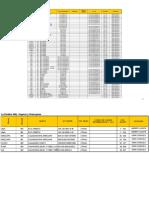 Relacion de Cuentas Bancarias - Lpv