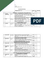 Planificare Anuală AVAP Clasa a-II-A