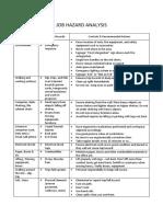 Job Hazard Analysis ver1.docx