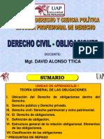 2. Civil IV Obligaciones - Presentación - 2016 - i Unidad-1-1