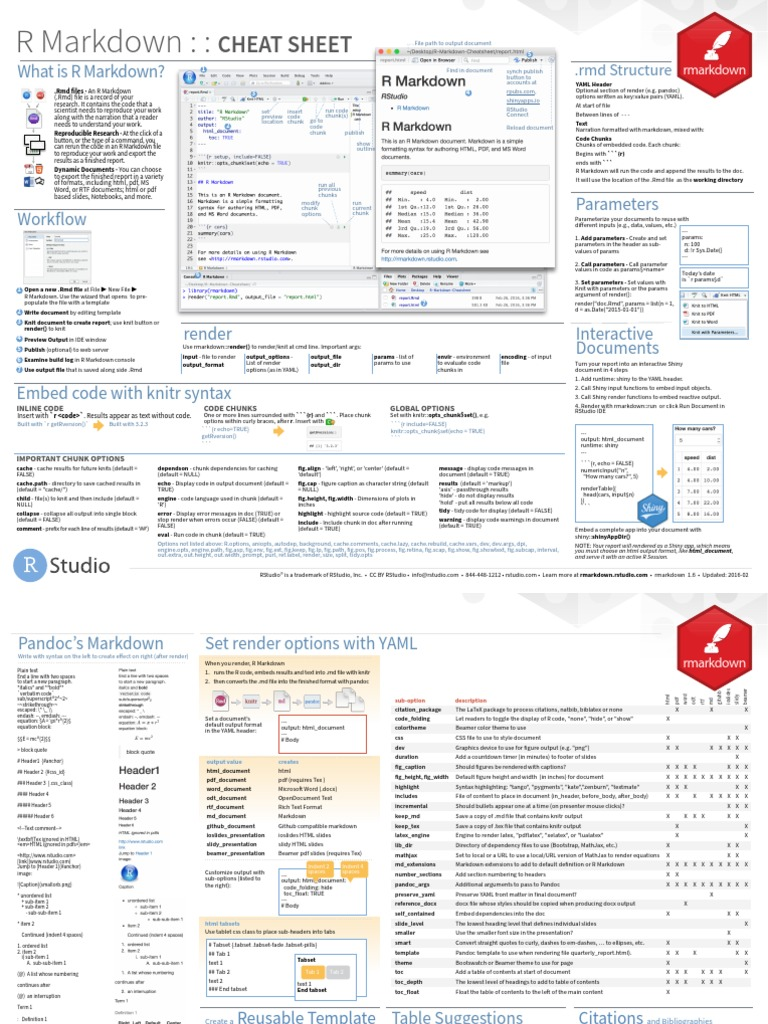 Rmarkdown Cheatsheet 2 0 | Parameter (Computer Programming