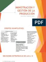 Administracion y Gestión de La Producción 23 de Agosto
