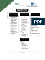 GPY012 - Sesión 10 - Material de Lectura_v2.pdf