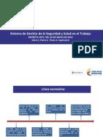 Presentacion Sg - Sst Decreto 1072 Del 26 de Mayo de 2015