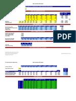 Perhitungan Valuasi FA