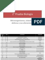 3. Prueba de Biología