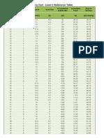 YoYo-IR1-Test-Reference-Table.pdf