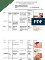 Unidad 3 Vias de Administracion Farmacologia