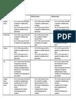 PhD Eligibility Criteria