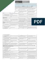 RÚBRICA1,2,3 MONITOREO A LA PRÁCTICA PEDAGÓGICA_CGE.pdf