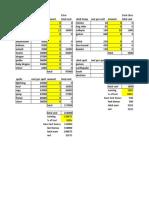 Coc Troops Cost Calculator