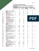 TiempoProgramacion.Rpt.pdf