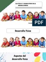 desarrollofsicoycognoscitivoenlainfanciamedia-160313182136.pptx