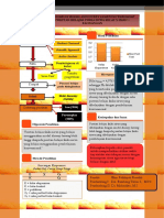 Contoh Poster Model Discovery Learning