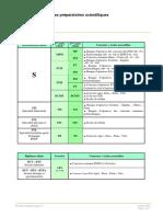 Prépas Scientifiques.pdf