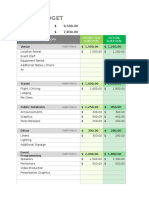 IC Event Budget Template2