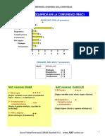 1ra clase NAC PLUS medica virtual.pdf