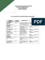 Planificarea Unitatilor de Invatar1