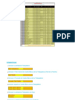 Practica de Laboratorio 07 - Funciones - Orden y Filtros