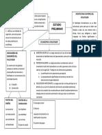 dinamica de grupos mapa conceptual.docx