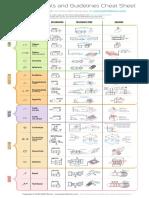 GD T Basics Wall Chart 02 1