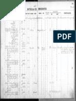 Matricula de imigrantes 1905.pdf