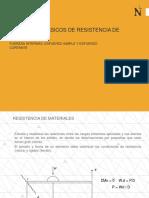 Clase 1 - Conceptos Basicos de Resistencia de Materiales