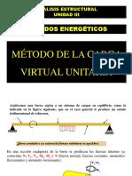 Unidad III Metodo de La Carga Virtual Unitaria