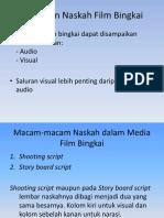 Penulisan Naskah Film Bingkai (Zamzuri)
