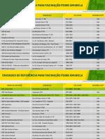 Unidades de Referencia Vacinacao Febre Amarela Alterado3 Baixa 13-2-2017 1487003581