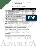PLAN DE VISITACIÓN A LOS 7 COLEGIOS ADVENTISTAS DE LA.docx