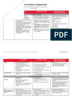 IP Office & Aura ME Comparison Matrix.pdf