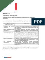 curso WIFI Actividad 1.3.3