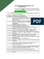 Matriz de Requisitos legales.docx