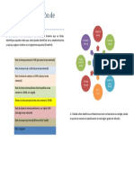 curso WIFI Actividad 1.4.2