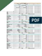 Integrator Comparison Summary