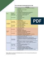 Contenido Del Inventario de Habilidades Básicas (IHB)