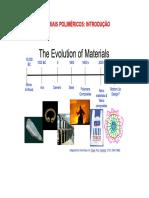 Materiais poliméricos. Introdução